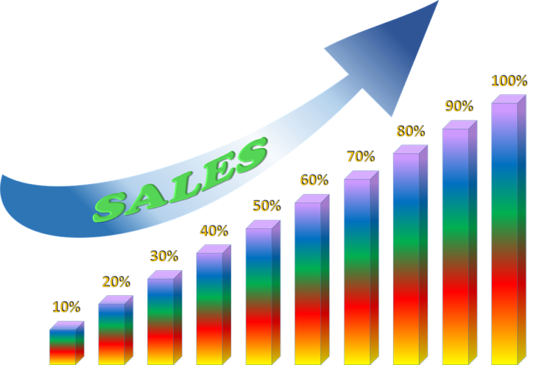 Question: How do I Increase My Sales in a Down Economy? Answer: Sell.