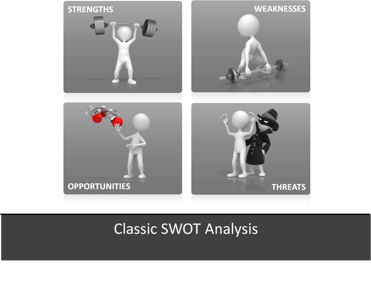 10 Shortcomings of SWOT Analysis