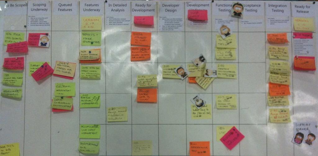 An example of a Kanban Development Board